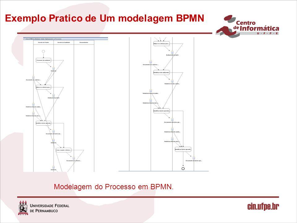 Exemplo Pratico de Um modelagem BPMN Modelagem do Processo em BPMN.