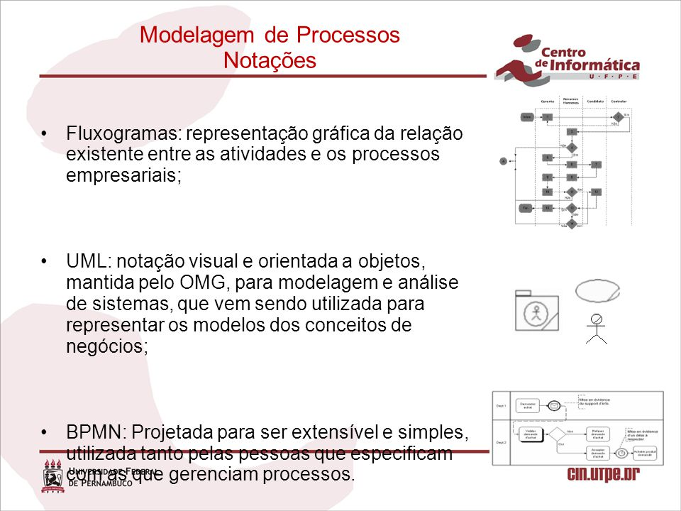 Modelagem de Processos Notações Fluxogramas: representação gráfica da relação existente entre as atividades e os processos empresariais; UML: notação