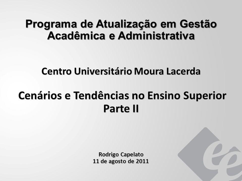 Programa de Atualização em Gestão Acadêmica e Administrativa Centro Universitário Moura Lacerda Cenários e Tendências no Ensino Superior Parte II Cená