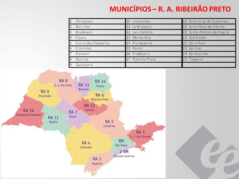 MUNICÍPIOS – R. A. RIBEIRÃO PRETO