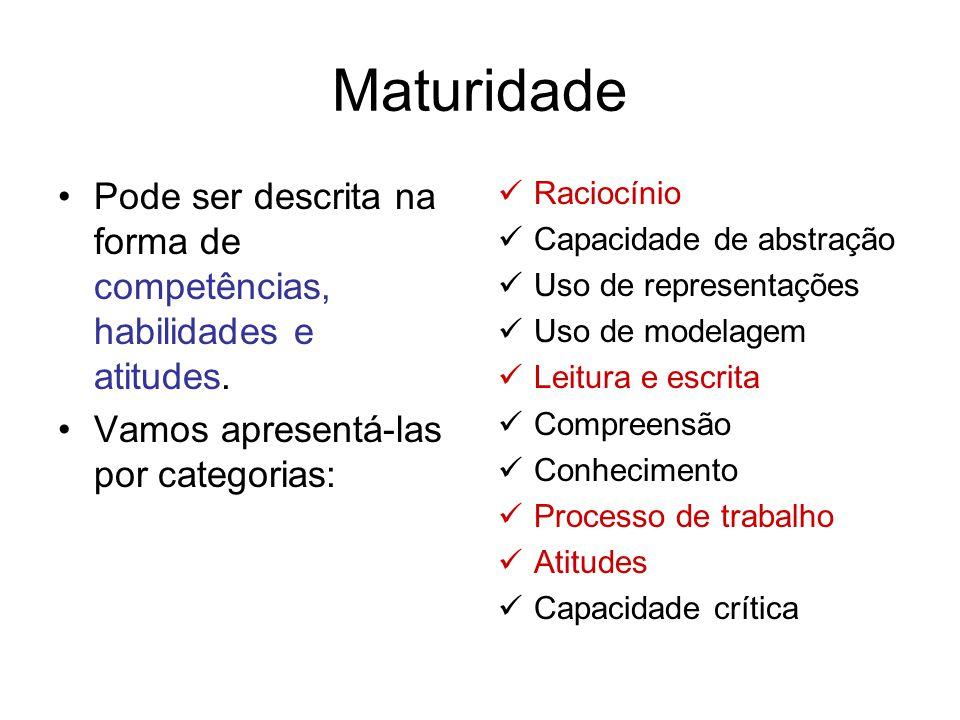 Maturidade Pode ser descrita na forma de competências, habilidades e atitudes.