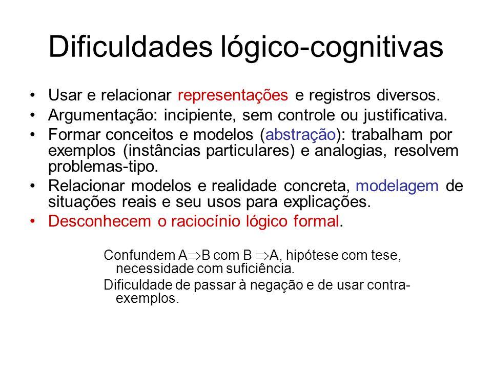 Dificuldades lógico-cognitivas Usar e relacionar representações e registros diversos.