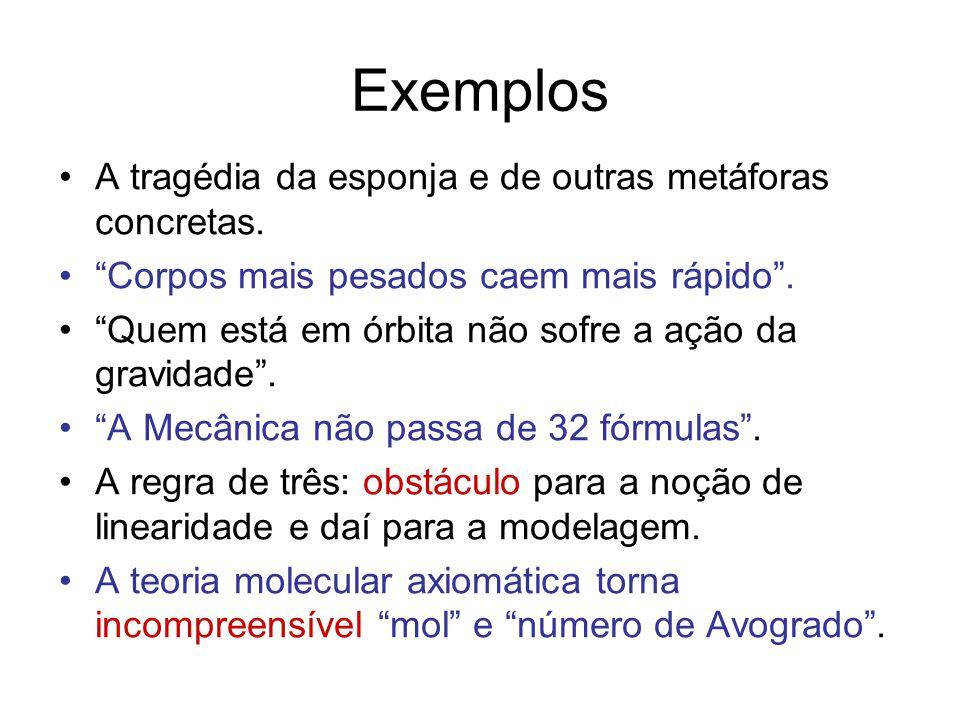 Exemplos A tragédia da esponja e de outras metáforas concretas.