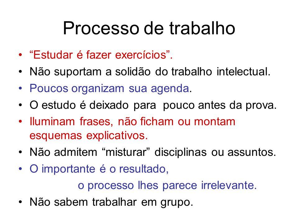 Processo de trabalho Estudar é fazer exercícios .