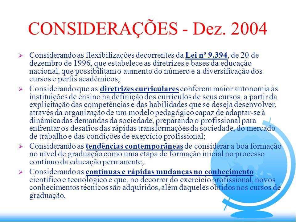 PROJETO DE RESOLUÇÃO CONFEA – Junho 2005 Dispõe sobre atribuição de títulos profissionais, atividades, competências e caracterização de campos de atua