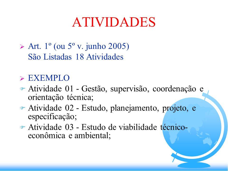 CONSIDERAÇÕES - Dez. 2004  Considerando as flexibilizações decorrentes da Lei nº 9.394, de 20 de dezembro de 1996, que estabelece as diretrizes e bas
