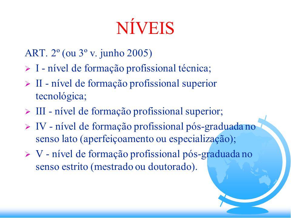ATIVIDADES  Art. 1º (ou 5º v. junho 2005) São Listadas 18 Atividades  EXEMPLO F Atividade 01 - Gestão, supervisão, coordenação e orientação técnica;