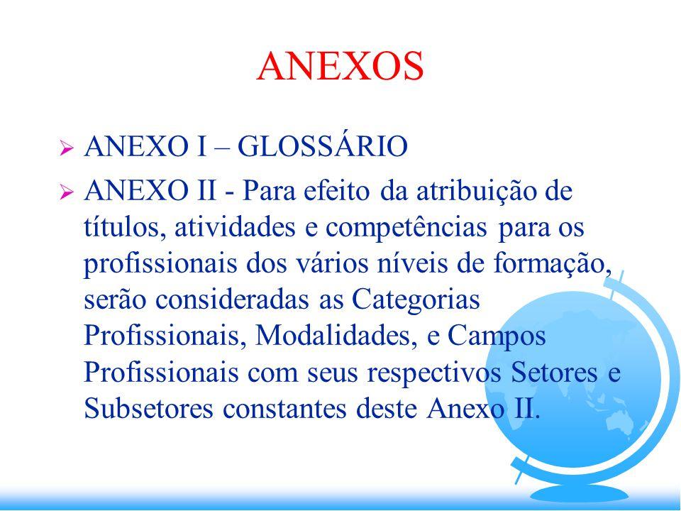 NÍVEIS ART. 2º (ou 3º v. junho 2005)  I - nível de formação profissional técnica;  II - nível de formação profissional superior tecnológica;  III -