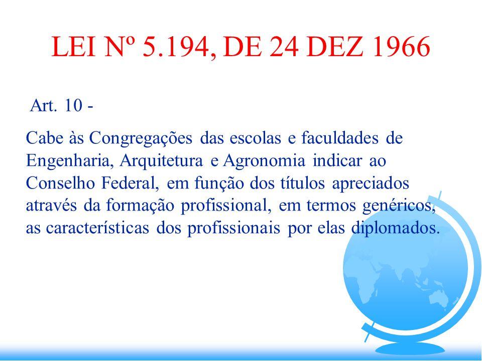 ANEXO II  1 – CATEGORIA PROFISSIONAL DA ENGENHARIA (Lista com 16)  1.1 – CAMPO PROFISSIONAL DA MODALIDADE CIVIL  SETORES SUB-SETORES Materiais Tecn