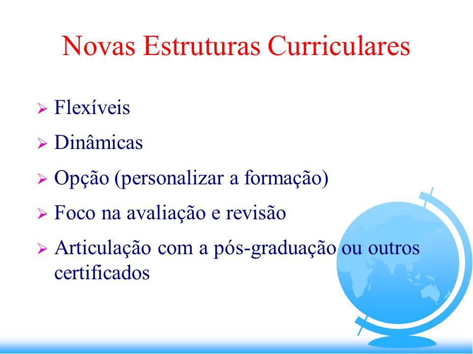 Novas Estruturas Curriculares  Flexíveis  Dinâmicas  Opção (personalizar a formação)  Foco na avaliação e revisão  Articulação com a pós-graduação ou outros certificados