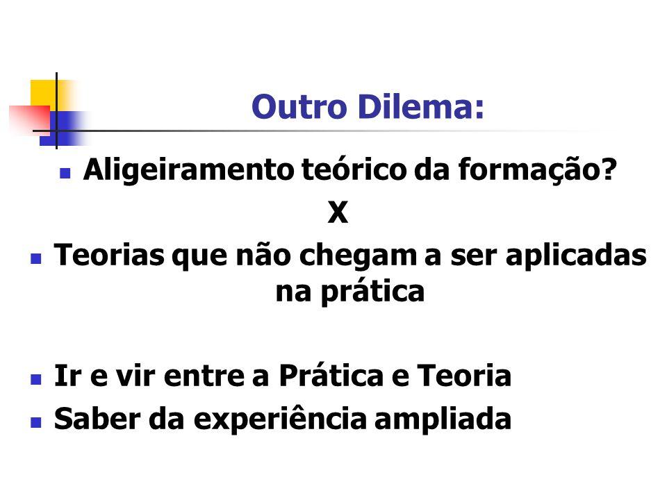 Outro Dilema: Aligeiramento teórico da formação? X Teorias que não chegam a ser aplicadas na prática Ir e vir entre a Prática e Teoria Saber da experi