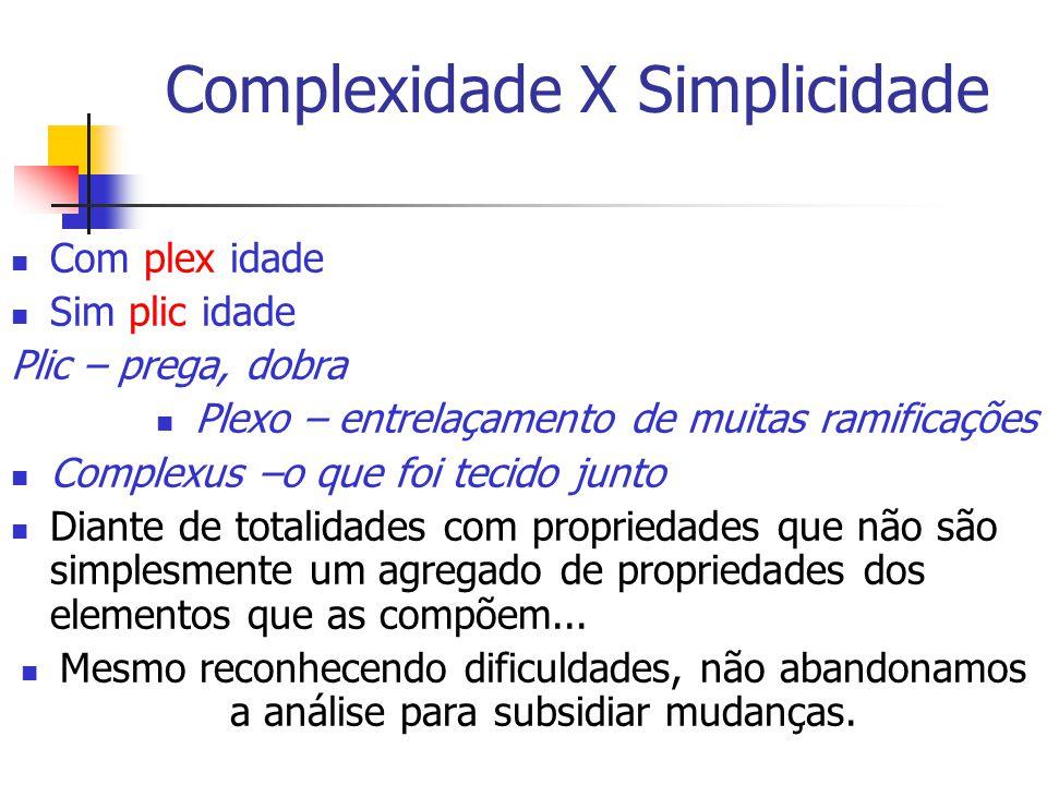 Complexidade X Simplicidade Com plex idade Sim plic idade Plic – prega, dobra Plexo – entrelaçamento de muitas ramificações Complexus –o que foi tecido junto Diante de totalidades com propriedades que não são simplesmente um agregado de propriedades dos elementos que as compõem...