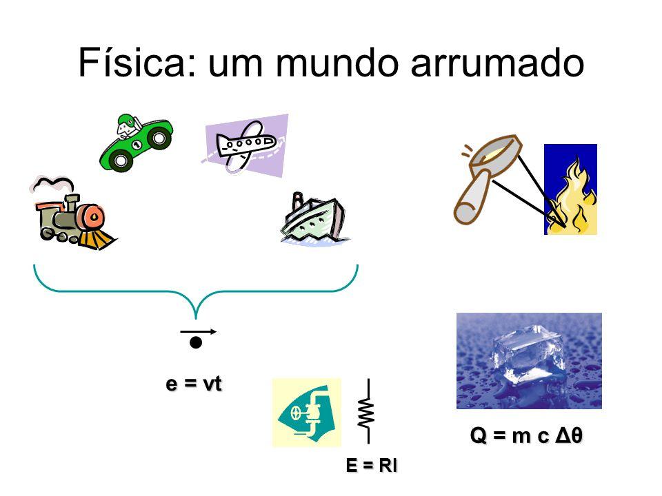 Física: um mundo arrumado e = vt Q = m c Δθ E = RI