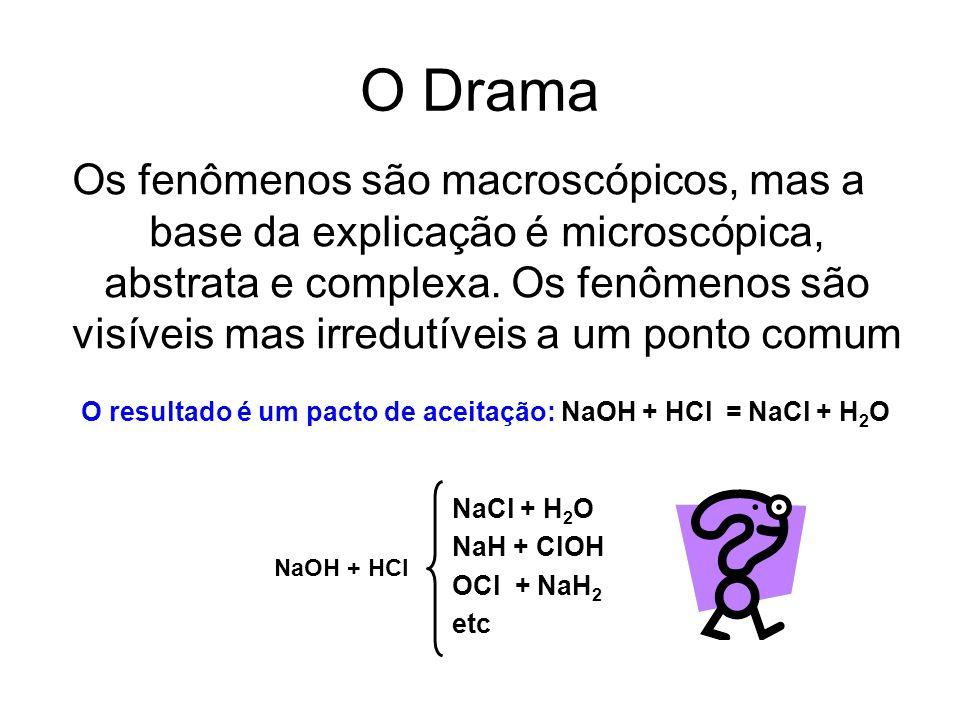 O Drama Os fenômenos são macroscópicos, mas a base da explicação é microscópica, abstrata e complexa.