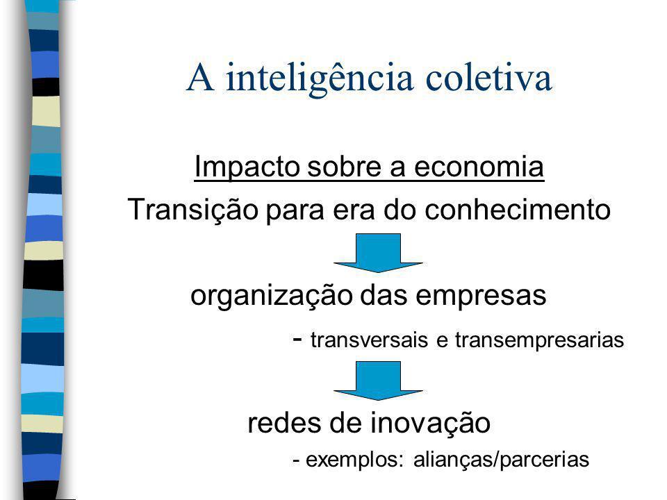 A inteligência coletiva n Impacto sobre economia: –Empresas circulação/reciclagem contínua de competências produtoras de subjetividades –Skill FlowCash Flow ex.: declínio do comunismo falta de capacidade de estabelecer inteligência competitiva
