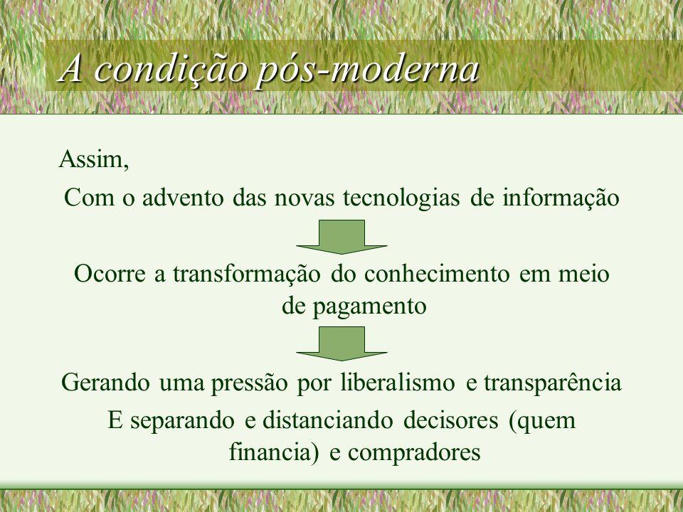 A condição pós-moderna Assim, Com o advento das novas tecnologias de informação Ocorre a transformação do conhecimento em meio de pagamento Gerando uma pressão por liberalismo e transparência E separando e distanciando decisores (quem financia) e compradores