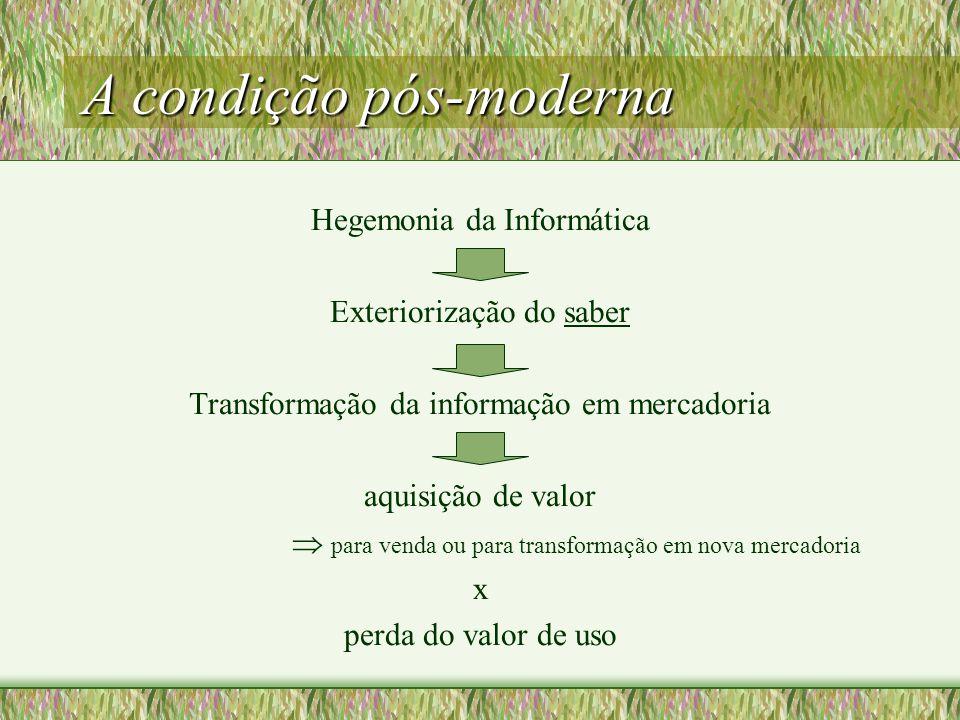 A condição pós-moderna Hegemonia da Informática Exteriorização do saber Transformação da informação em mercadoria aquisição de valor  para venda ou para transformação em nova mercadoria x perda do valor de uso