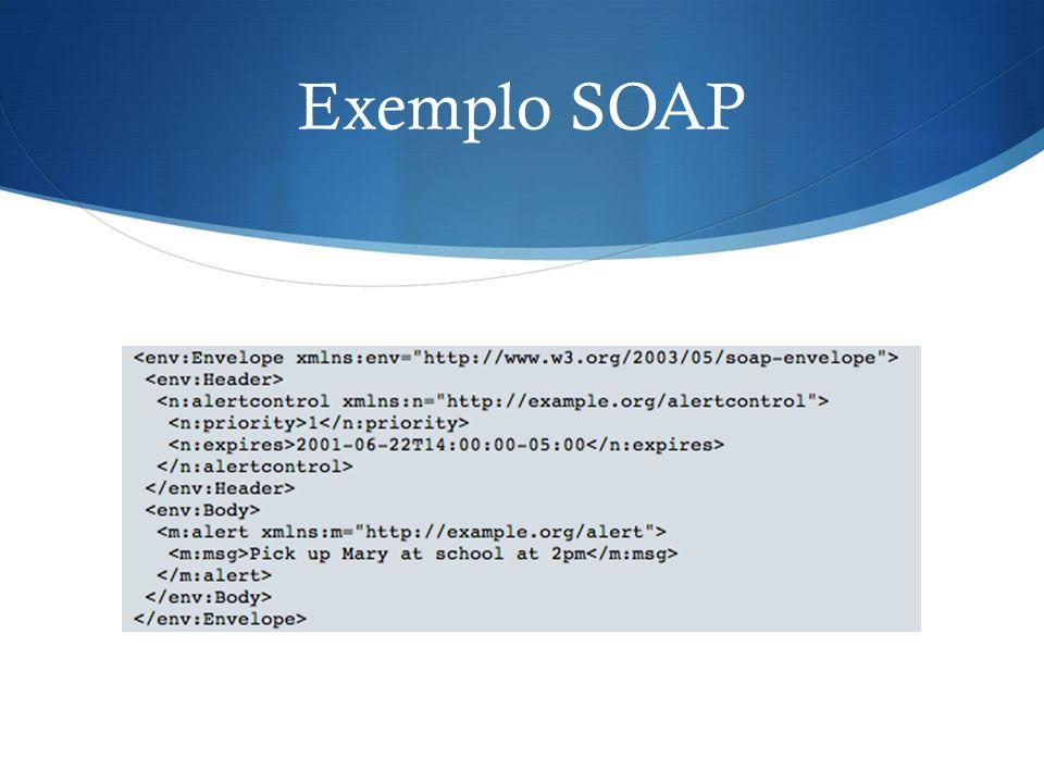 SOAP  Desvantagens do SOAP:  Envelopes geram muito tráfego;  Pouco inteligível para humanos;  Proposta REST:  Utilizar outros métodos HTTP para diminuir:  Trafego;  Tamanho da URL.