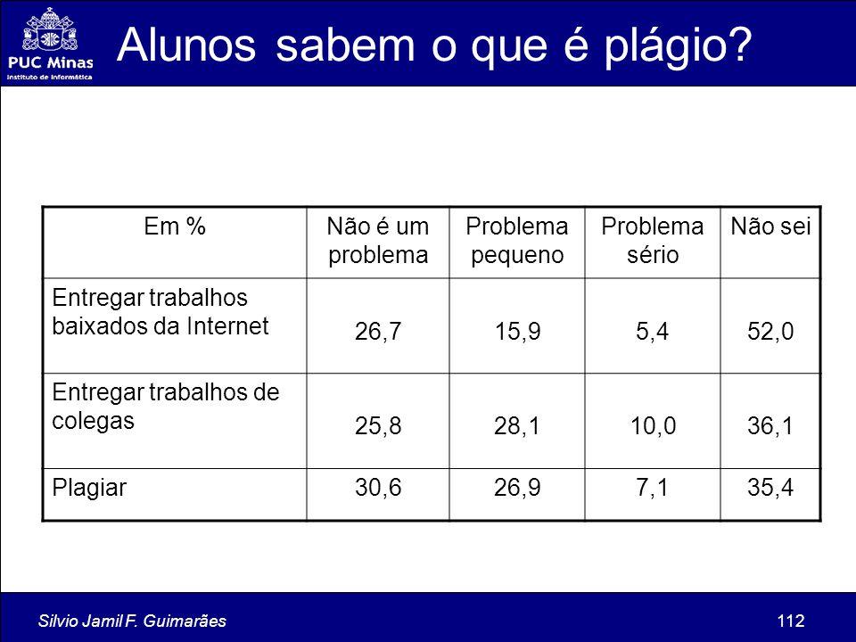 Silvio Jamil F. Guimarães112 Alunos sabem o que é plágio? Em %Não é um problema Problema pequeno Problema sério Não sei Entregar trabalhos baixados da
