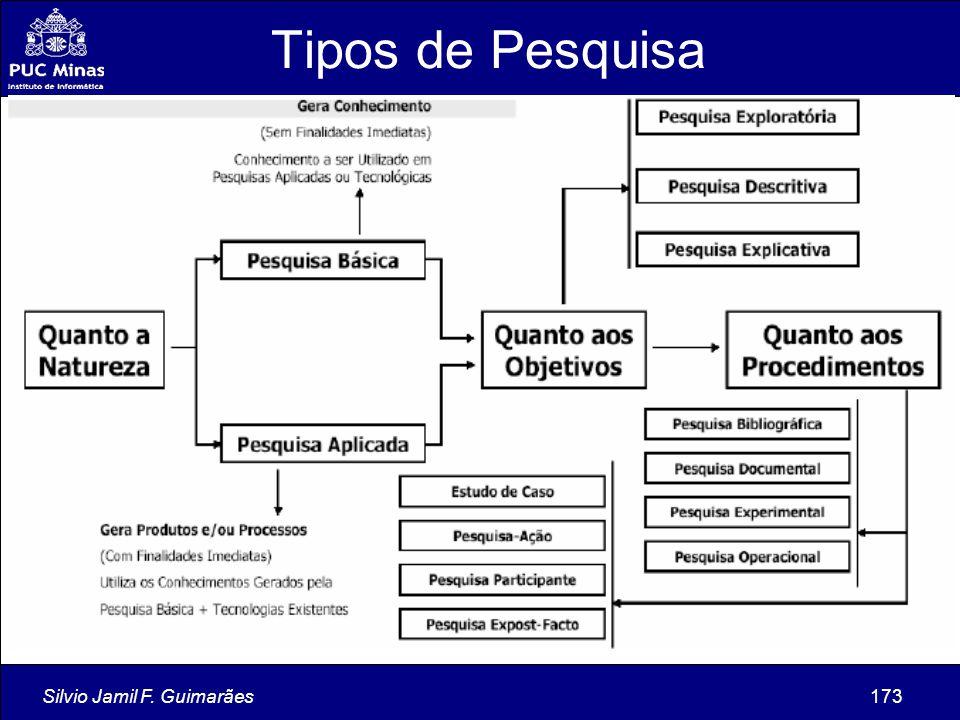 Silvio Jamil F. Guimarães173 Tipos de Pesquisa