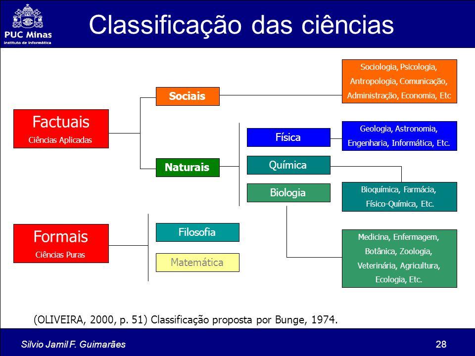 Silvio Jamil F. Guimarães28 Formais Ciências Puras Factuais Ciências Aplicadas Filosofia Matemática Naturais Sociais Biologia Química Física Medicina,
