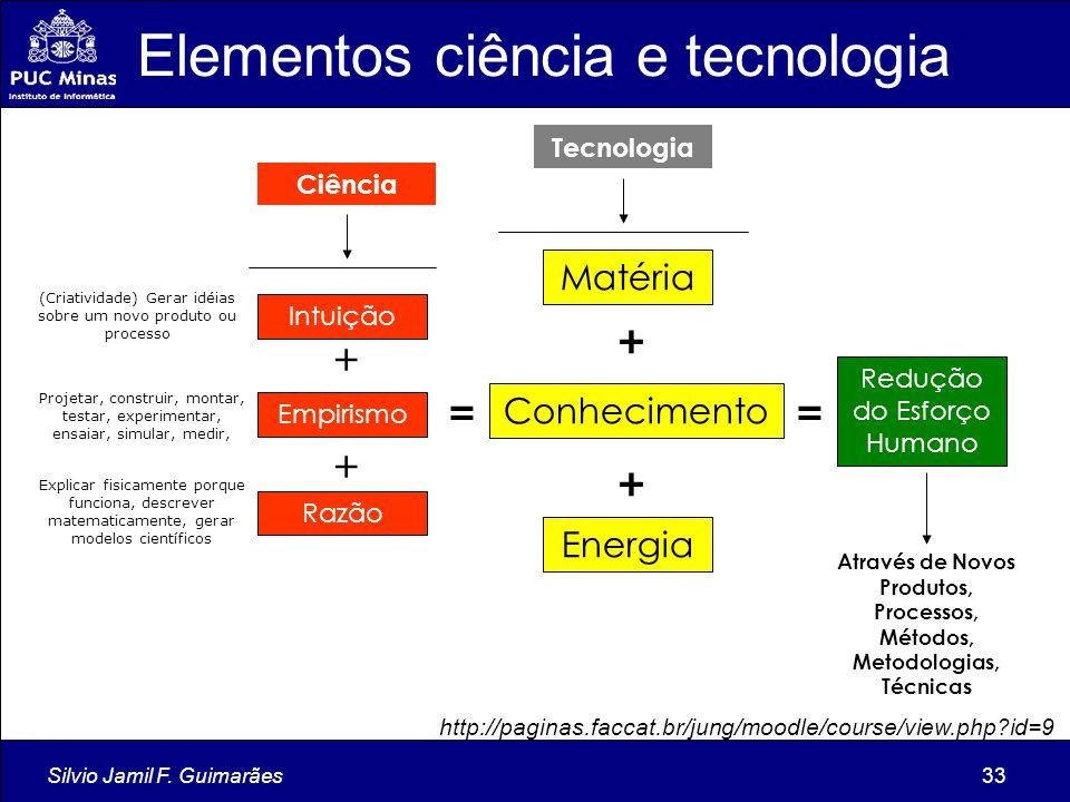 Silvio Jamil F. Guimarães33 Matéria Conhecimento Energia Intuição Empirismo Razão + + Ciência + + (Criatividade) Gerar idéias sobre um novo produto ou