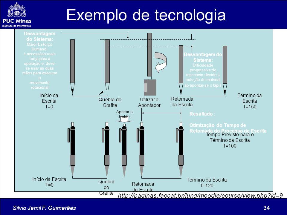 Silvio Jamil F. Guimarães34 Apertar o Botão Início da Escrita T=0 Quebra do Grafite Retomada da Escrita Término da Escrita T=120 Início da Escrita T=0