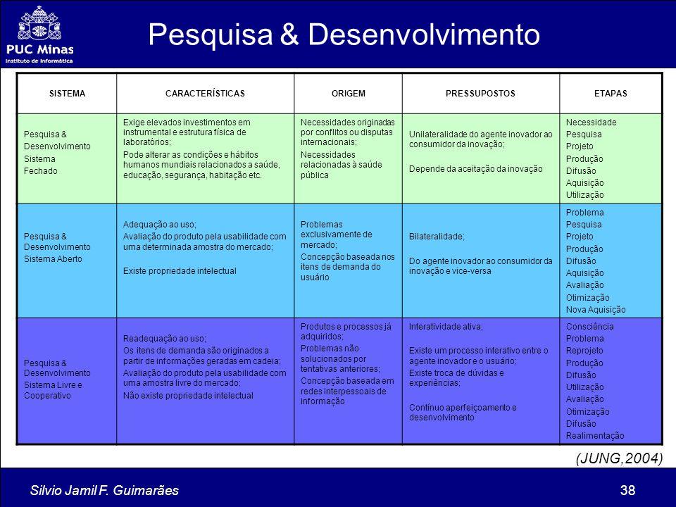 Silvio Jamil F. Guimarães38 SISTEMACARACTERÍSTICASORIGEMPRESSUPOSTOSETAPAS Pesquisa & Desenvolvimento Sistema Fechado Exige elevados investimentos em