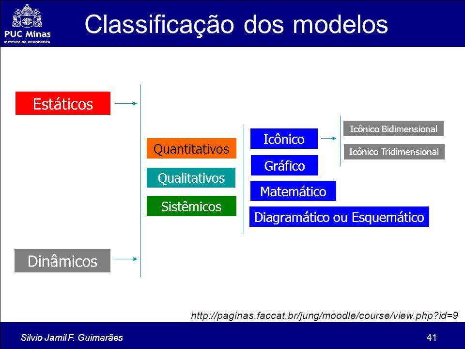 Silvio Jamil F. Guimarães41 Dinâmicos Estáticos Quantitativos Qualitativos Sistêmicos Icônico Bidimensional Icônico Tridimensional Icônico Diagramátic