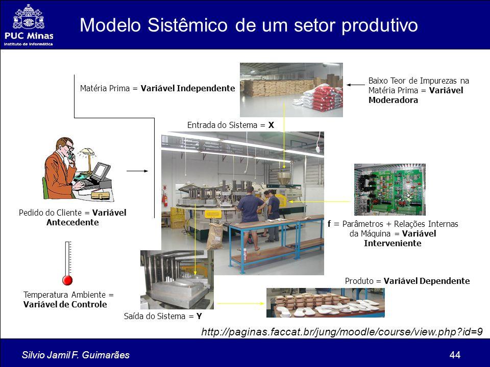Silvio Jamil F. Guimarães44 Entrada do Sistema = X Matéria Prima = Variável Independente Saída do Sistema = Y f = Parâmetros + Relações Internas da Má
