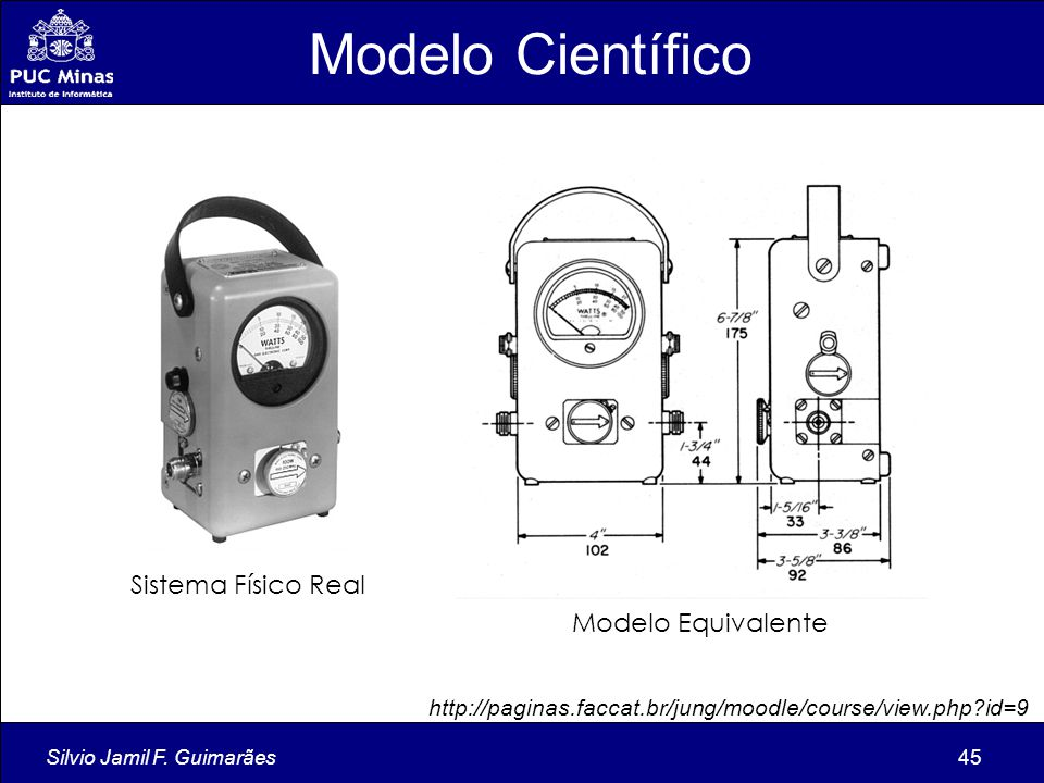 Silvio Jamil F. Guimarães45 Modelo Equivalente Sistema Físico Real Modelo Científico http://paginas.faccat.br/jung/moodle/course/view.php?id=9