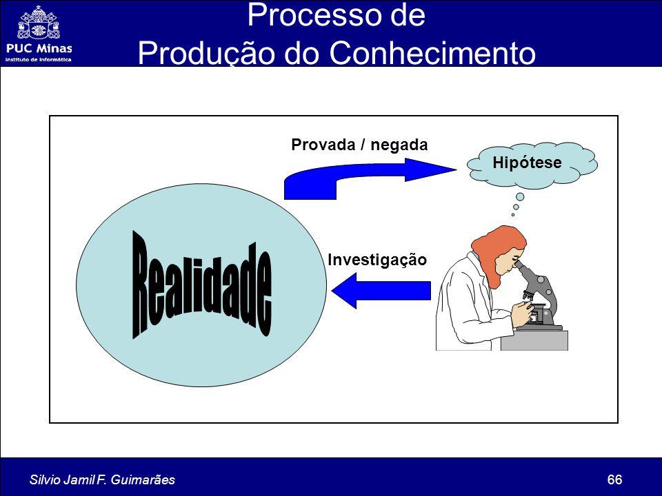 Silvio Jamil F. Guimarães66 Processo de Produção do Conhecimento Investigação Hipótese Provada / negada