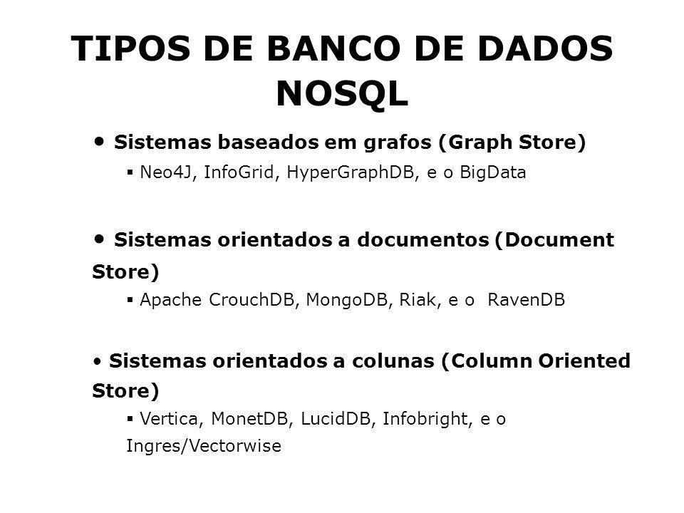 Sistemas baseados em grafos (Graph Store)  Neo4J, InfoGrid, HyperGraphDB, e o BigData Sistemas orientados a documentos (Document Store)  Apache Crou