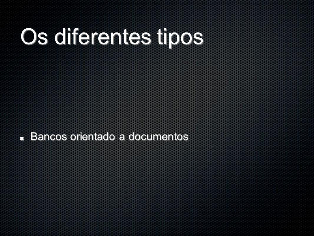 Os diferentes tipos Bancos orientado a documentos