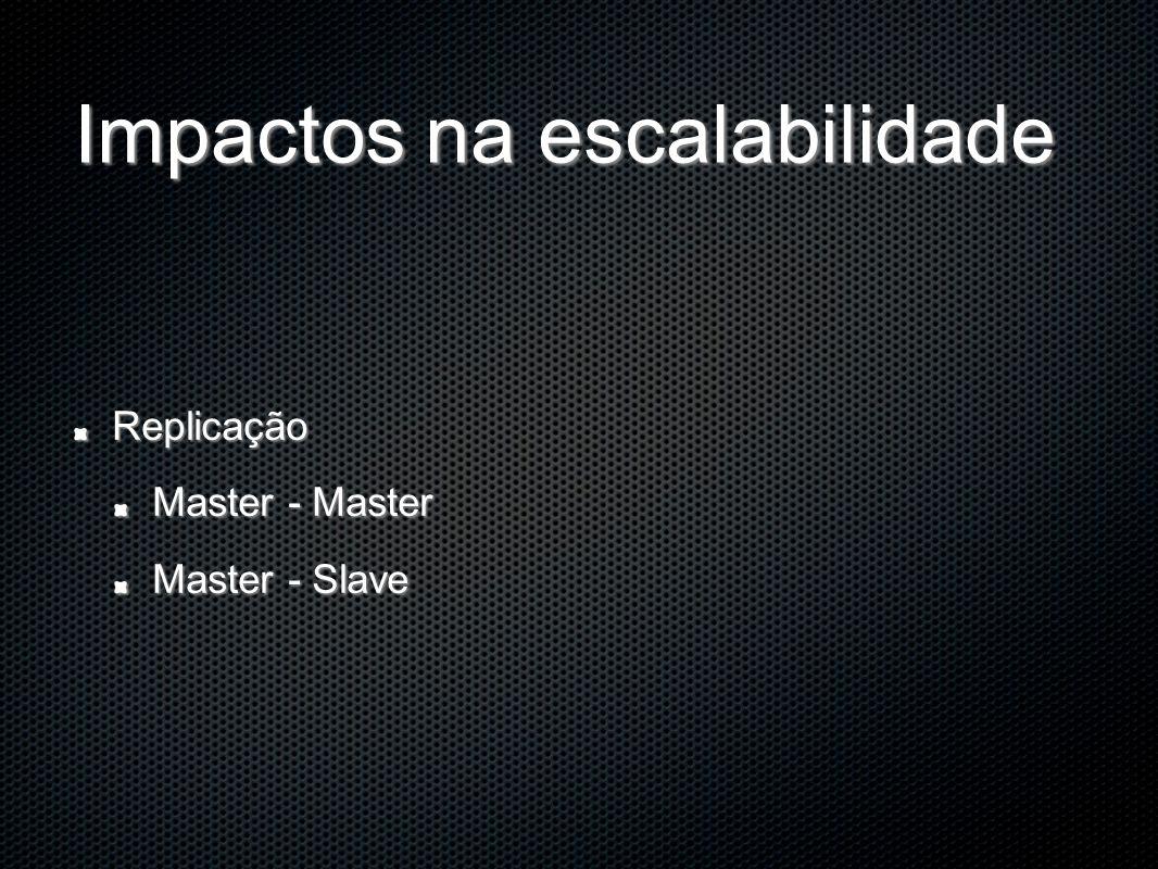Impactos na escalabilidade Replicação Master - Master Master - Slave