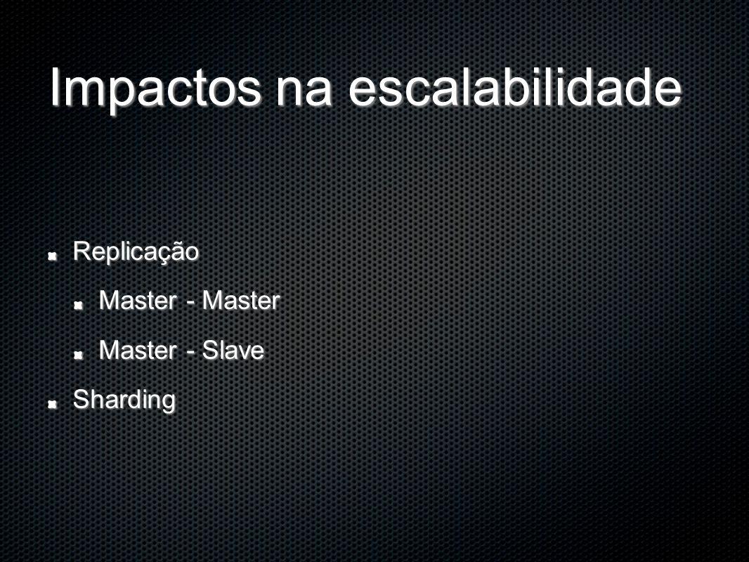 Impactos na escalabilidade Replicação Master - Master Master - Slave Sharding