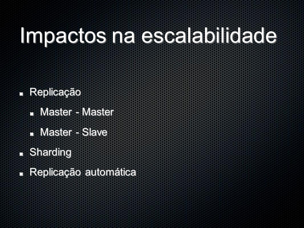 Impactos na escalabilidade Replicação Master - Master Master - Slave Sharding Replicação automática