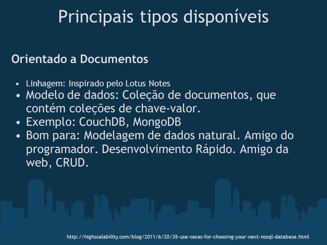 Principais tipos disponíveis Orientado a Documentos Linhagem: Inspirado pelo Lotus Notes Modelo de dados: Coleção de documentos, que contém coleções d