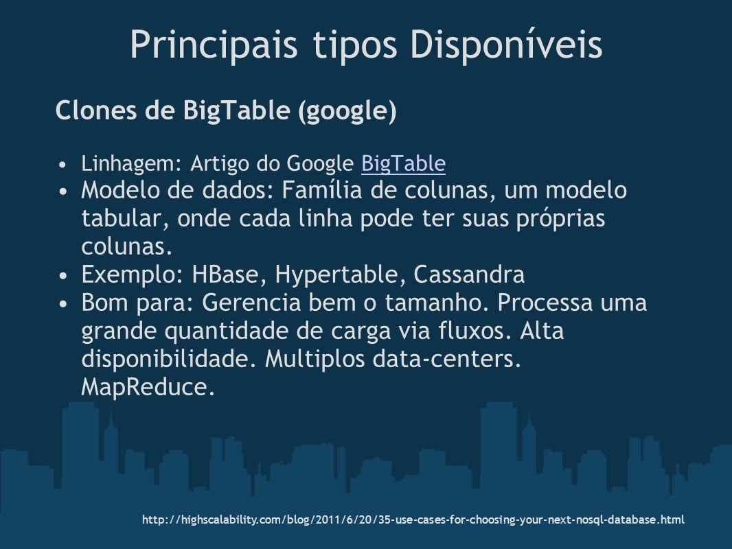 Clones de BigTable (google) Linhagem: Artigo do Google BigTableBigTable Modelo de dados: Família de colunas, um modelo tabular, onde cada linha pode t