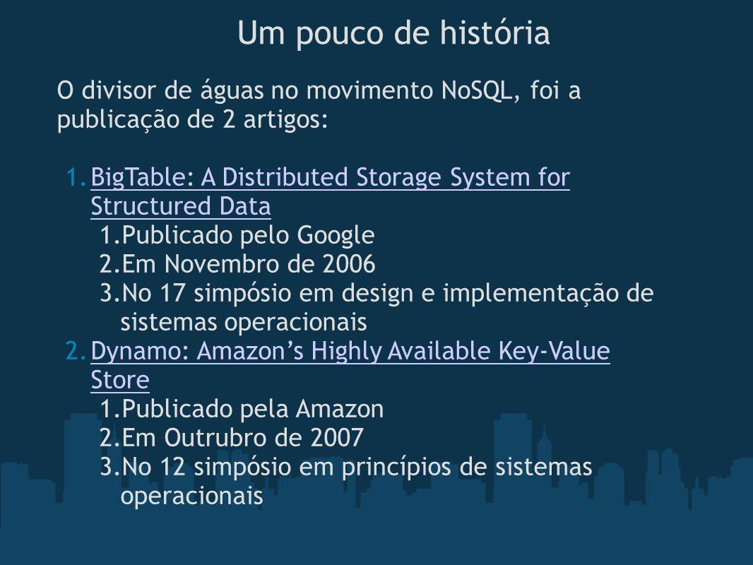 Um pouco de história O divisor de águas no movimento NoSQL, foi a publicação de 2 artigos: 1.BigTable: A Distributed Storage System for Structured Dat