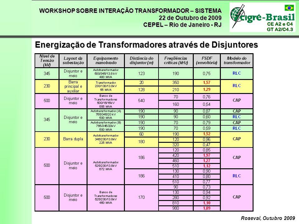 WORKSHOP SOBRE INTERAÇÃO TRANSFORMADOR – SISTEMA 22 de Outubro de 2009 CEPEL – Rio de Janeiro - RJ Roseval, Outubro 2009 Energização de Transformadore