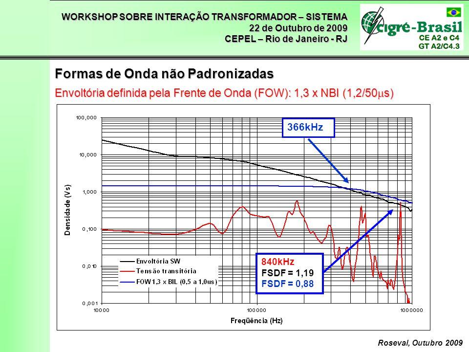 WORKSHOP SOBRE INTERAÇÃO TRANSFORMADOR – SISTEMA 22 de Outubro de 2009 CEPEL – Rio de Janeiro - RJ Roseval, Outubro 2009 Envoltória definida pela Fren