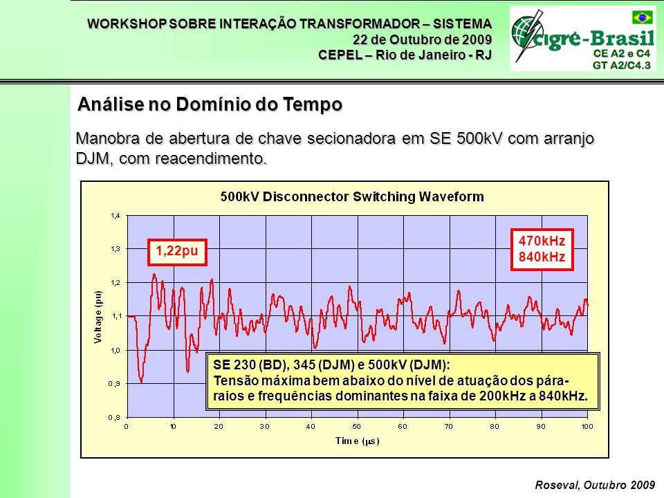 WORKSHOP SOBRE INTERAÇÃO TRANSFORMADOR – SISTEMA 22 de Outubro de 2009 CEPEL – Rio de Janeiro - RJ Roseval, Outubro 2009 Análise no Domínio do Tempo SE 500kV com arranjo DJM.