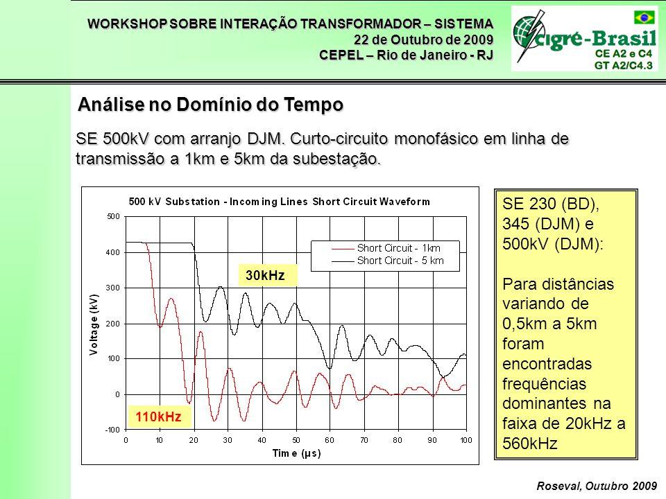 WORKSHOP SOBRE INTERAÇÃO TRANSFORMADOR – SISTEMA 22 de Outubro de 2009 CEPEL – Rio de Janeiro - RJ Roseval, Outubro 2009 Análise no Domínio do Tempo S
