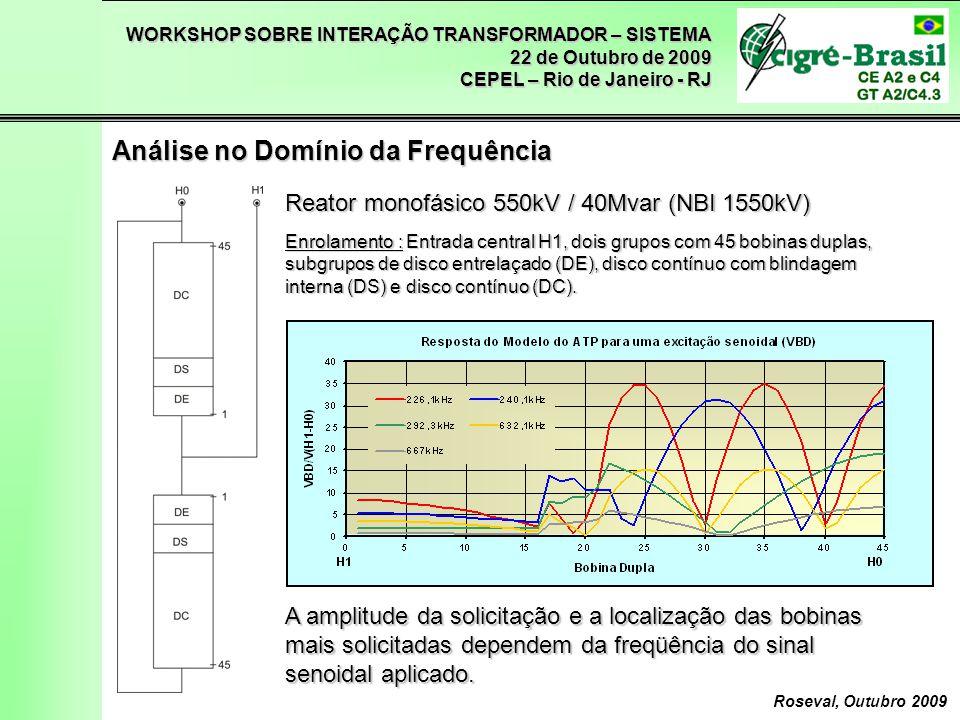WORKSHOP SOBRE INTERAÇÃO TRANSFORMADOR – SISTEMA 22 de Outubro de 2009 CEPEL – Rio de Janeiro - RJ Roseval, Outubro 2009 Análise no Domínio da Frequência 141kHz 317kHz 672kHz Sinal senoidal aplicado em H1-H0 e reposta medida em X1-X2.