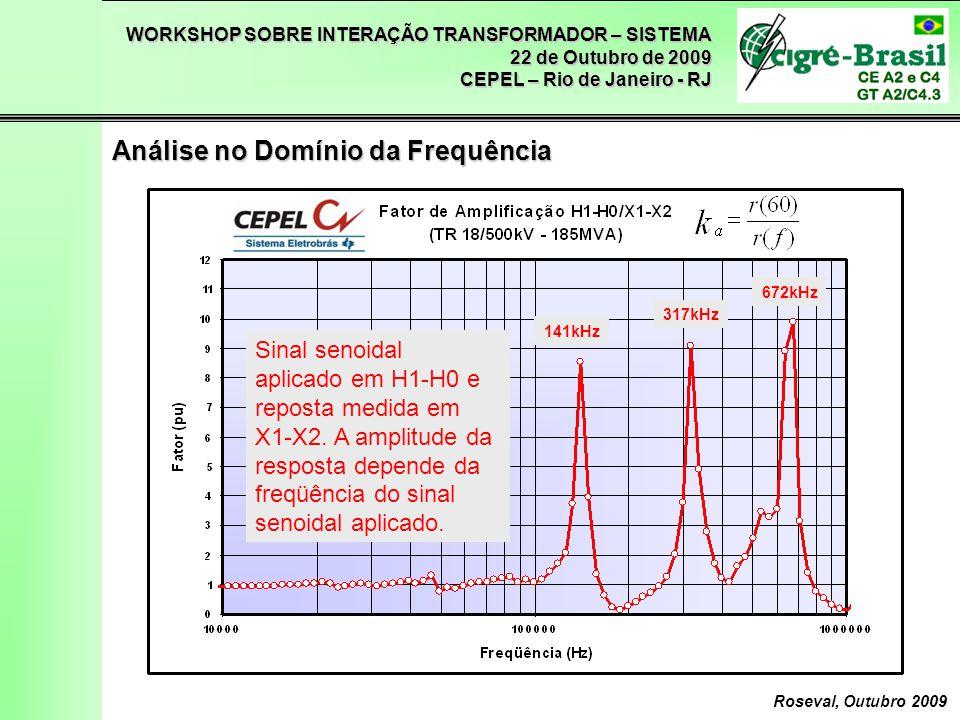 WORKSHOP SOBRE INTERAÇÃO TRANSFORMADOR – SISTEMA 22 de Outubro de 2009 CEPEL – Rio de Janeiro - RJ Roseval, Outubro 2009 Análise no Domínio da Frequência Espectro: Curva de densidade espectral (Vs) em função da frequência (Hz).