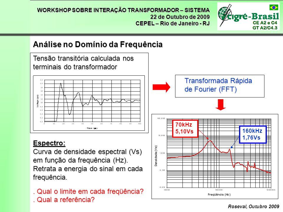 WORKSHOP SOBRE INTERAÇÃO TRANSFORMADOR – SISTEMA 22 de Outubro de 2009 CEPEL – Rio de Janeiro - RJ Roseval, Outubro 2009 Análise no Domínio da Frequência Referência: Formas de Onda Padronizadas.