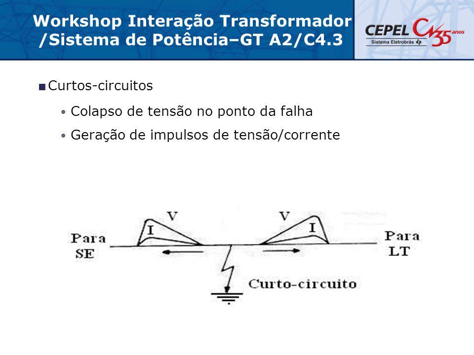 Workshop Interação Transformador /Sistema de Potência–GT A2/C4.3  Curtos-circuitos Colapso de tensão no ponto da falha Geração de impulsos de tensão/