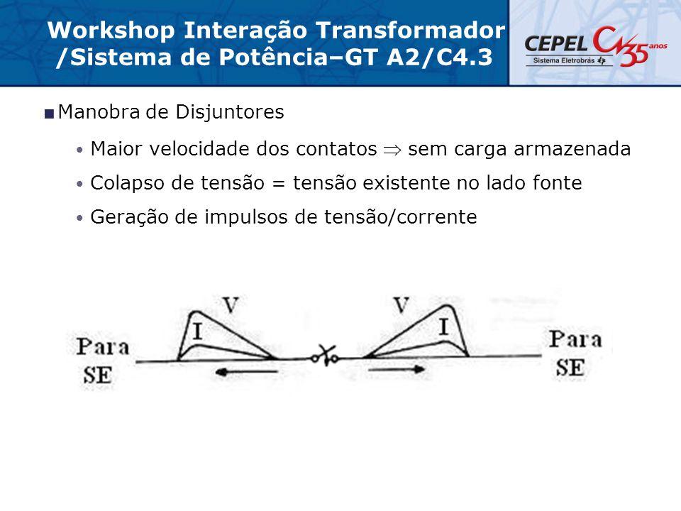 Workshop Interação Transformador /Sistema de Potência–GT A2/C4.3  Manobra de Disjuntores Maior velocidade dos contatos  sem carga armazenada Colapso