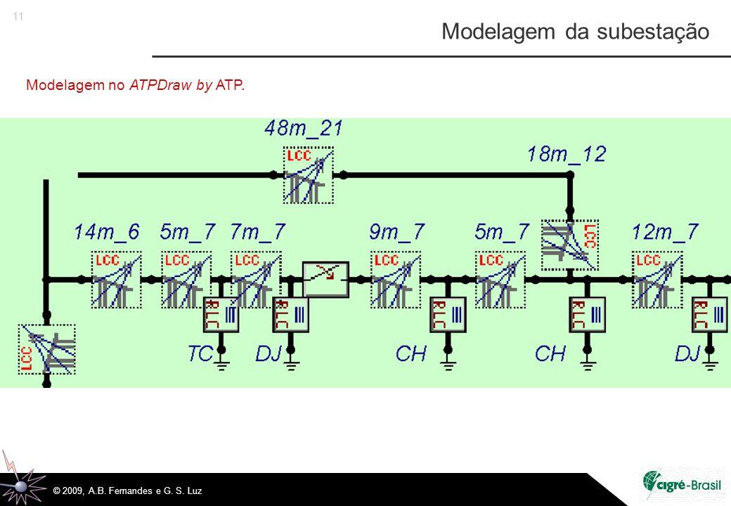 11 © 2009, A.B. Fernandes e G. S. Luz Modelagem da subestação Modelagem no ATPDraw by ATP.